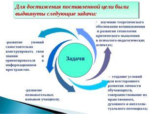 Diagram - создание условий для всестороннего развития личности обучающихся,