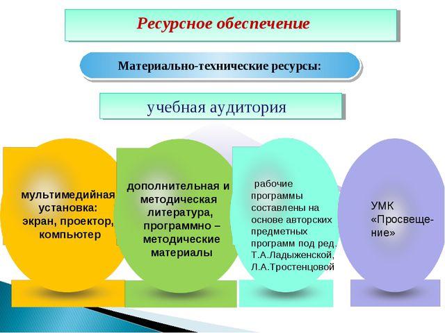 Diagram PowerPoint 2002+ Материально-технические ресурсы: мультимедийная уста...