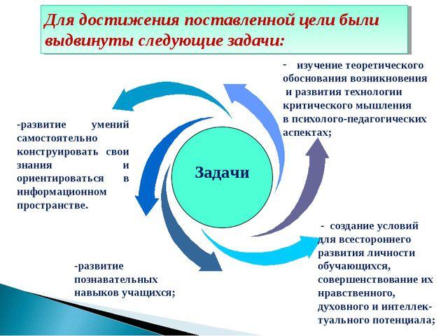 Diagram - создание условий для всестороннего развития личности обучающихся,...