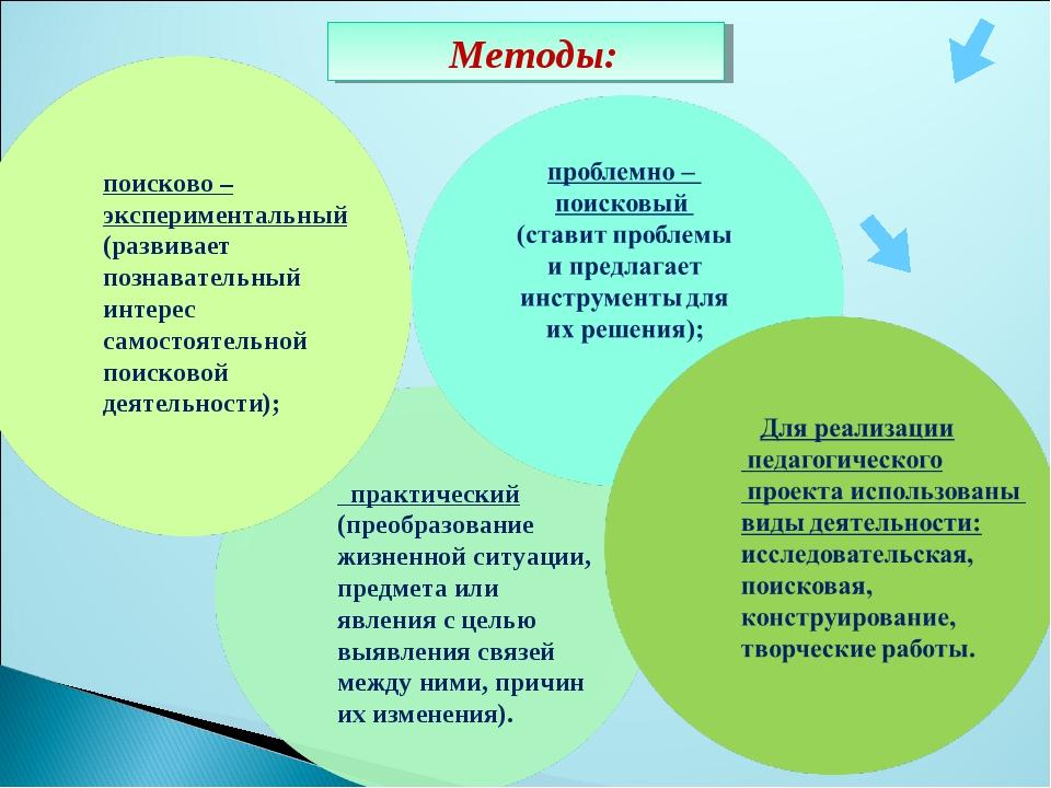 Diagram поисково – экспериментальный (развивает познавательный интерес самост...