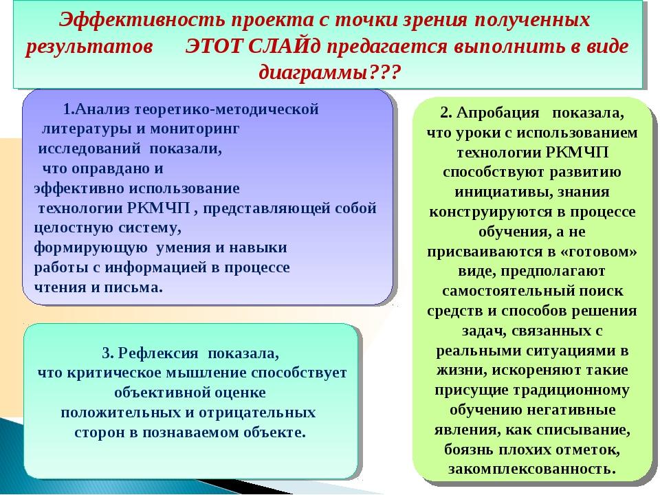 Diagram 1.Анализ теоретико-методической литературы и мониторинг исследований...