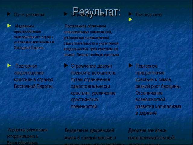 Результат: Пути развитияХарактерные чертыПоследствия  Медленное приспособ...