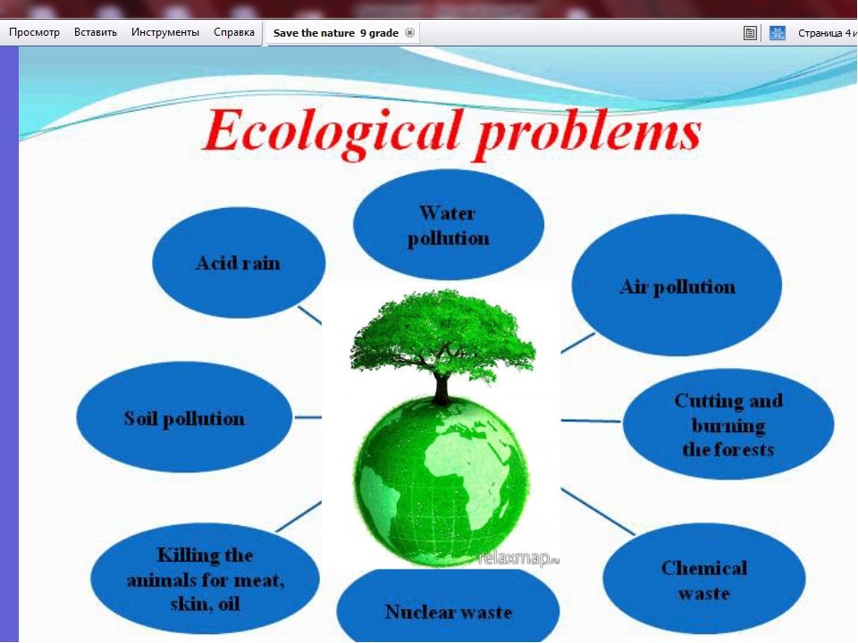 the problems of ecology essay This essay about environment is devoted to different kinds of environmental pollution, their consequences and impact on human health and nature.