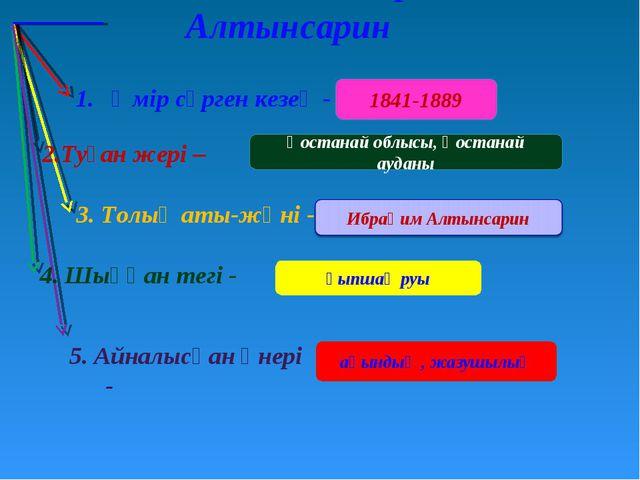 Ыбырай Алтынсарин Өмір сүрген кезең - 2.Туған жері – 3. Толық аты-жөні - 4....