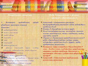 Основные направления и содержание духовно-нравственного развития и воспитания
