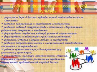 укрепление веры в Россию, чувства личной ответственности за Отечество; •разв