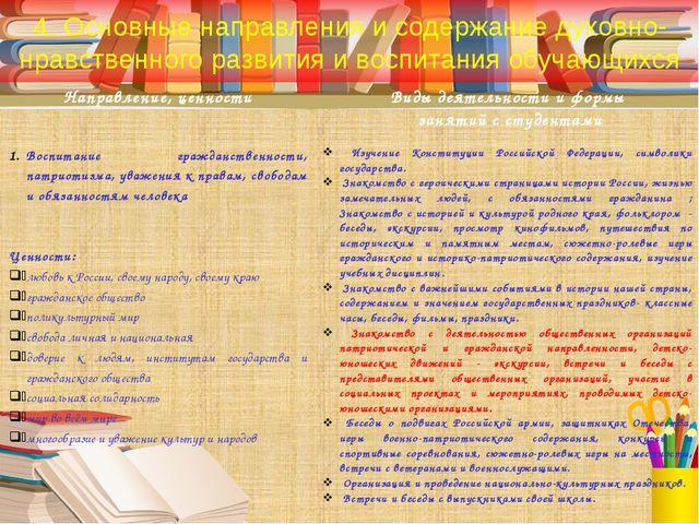 4. Основные направления и содержание духовно-нравственного развития и воспита...
