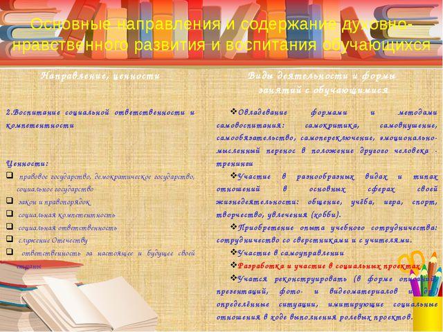 Основные направления и содержание духовно-нравственного развития и воспитания...