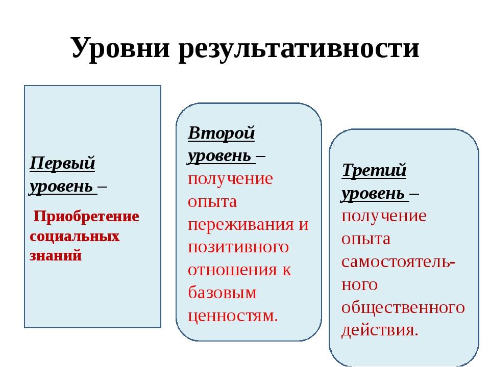 Уровни результативности Первый уровень – Приобретение социальных знаний Второ...