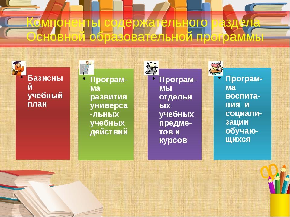 Компоненты содержательного раздела Основной образовательной программы