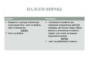 НАЛОГИ ФИРМЫ Прямые Косвенные Взимаются с доходов в явном виде (подоходный н