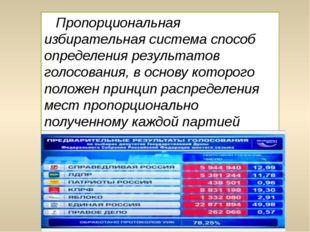 Пропорциональная избирательная система способ определения результатов голосо