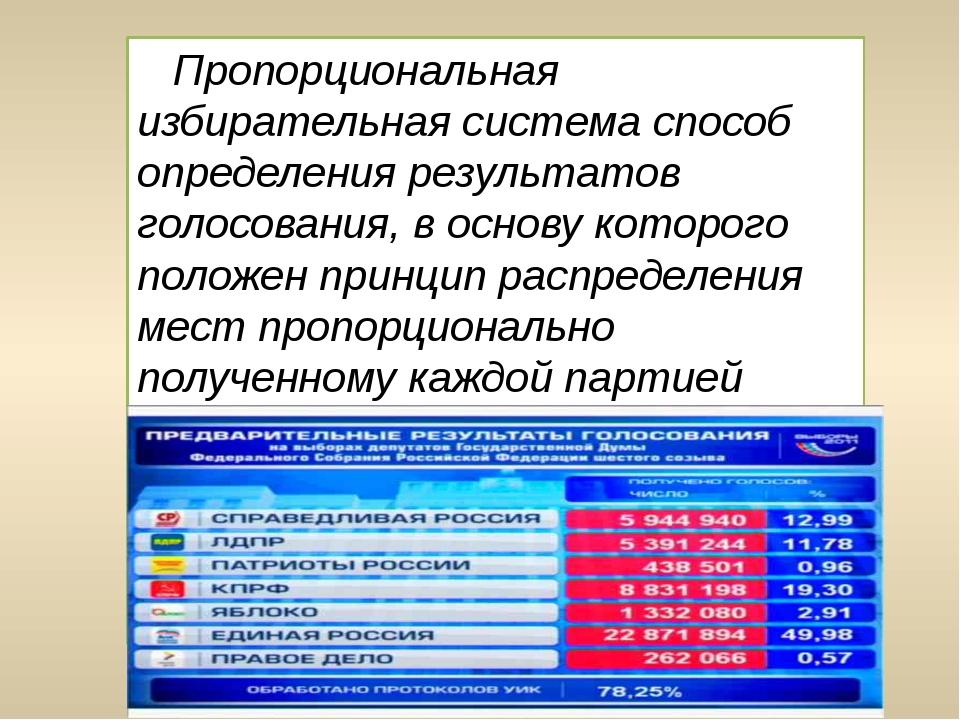 Пропорциональная избирательная система способ определения результатов голосо...