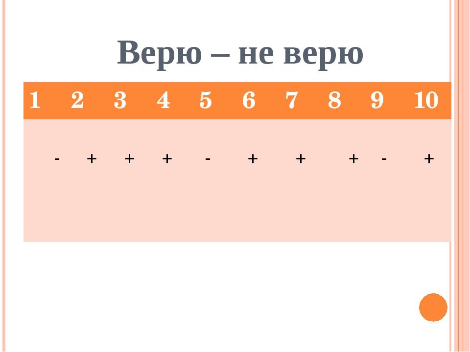 Верю – не верю 1 2 3 4 5 6 7 8 9 10 - + + + - + + + - +