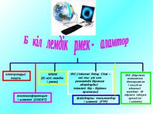 электрондық пошта WWW (бүкіләлемдік өрмек) IRC ( Internet Relay Chat – н
