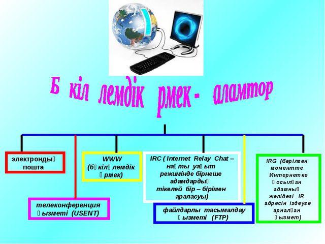 электрондық пошта WWW (бүкіләлемдік өрмек) IRC ( Internet Relay Chat – н...