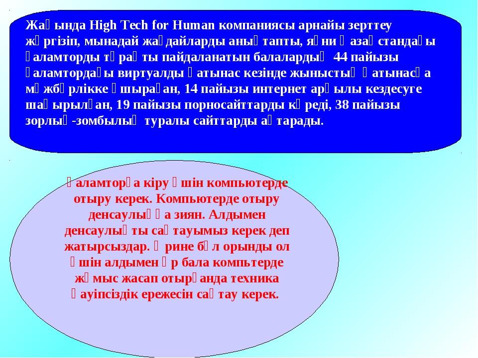 Жақында High Tech for Human компаниясы арнайы зерттеу жүргізіп, мынадай жағда...