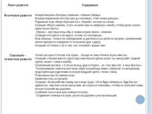 Линии развития Содержание Физическоеразвитие Физкультминутки «Весёлые снежинк