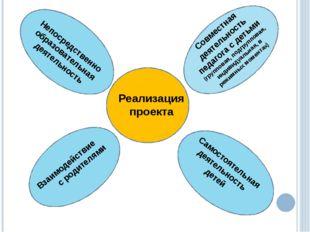 Реализация проекта Непосредственно образовательная деятельность Совместная д