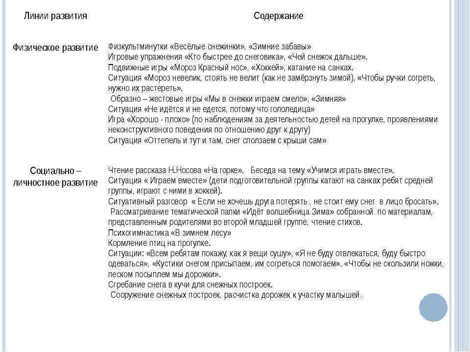 Линии развития Содержание Физическоеразвитие Физкультминутки «Весёлые снежинк...