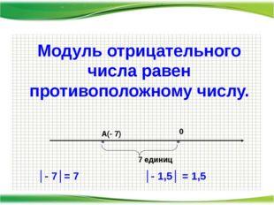 Модуль отрицательного числа равен противоположному числу. 0 А(- 7) 7 единиц │