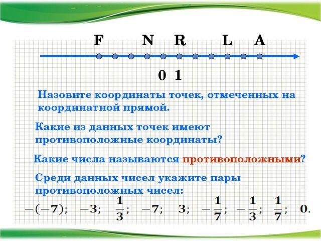 0 1 F N R L A Какие из данных точек имеют противоположные координаты? Назови...
