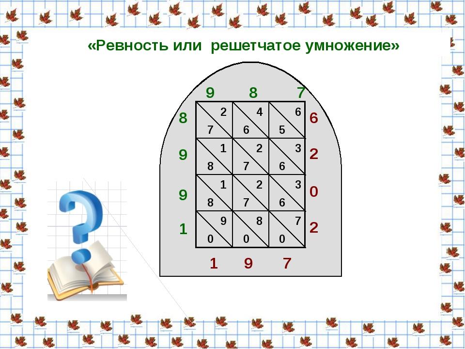 «Ревность или решетчатое умножение» 9 8 7 6 2 0 2 8 9 9 1 1 9 7 2 4 6 1 2 3 1...
