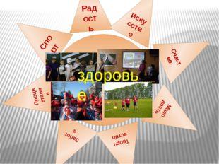 Процветание Спорт Радость Забота Творчество Молодость Счастье Искусство здор