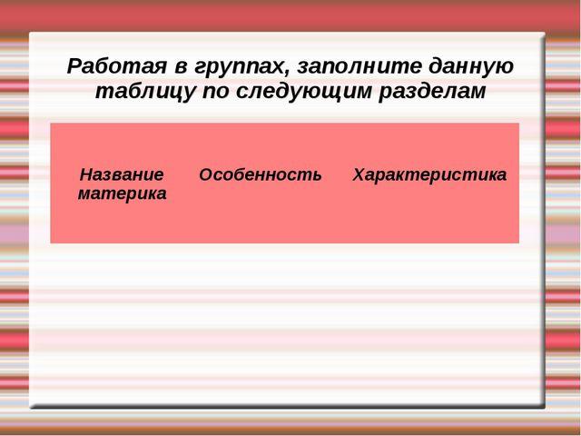Работая в группах, заполните данную таблицу по следующим разделам Название ма...