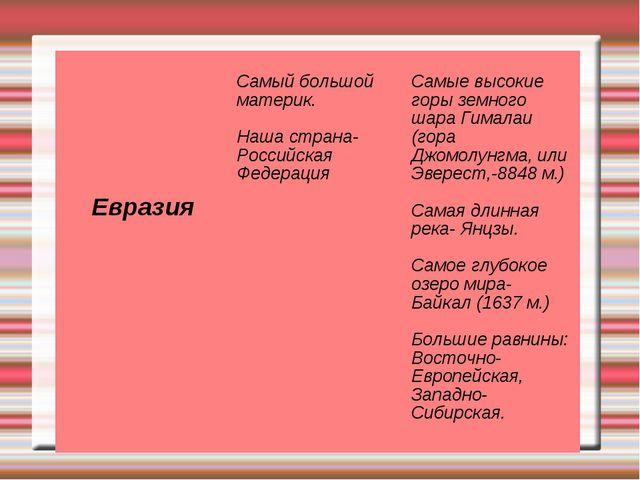 Евразия Самый большой материк. Наша страна- Российская Федерация Самые выс...