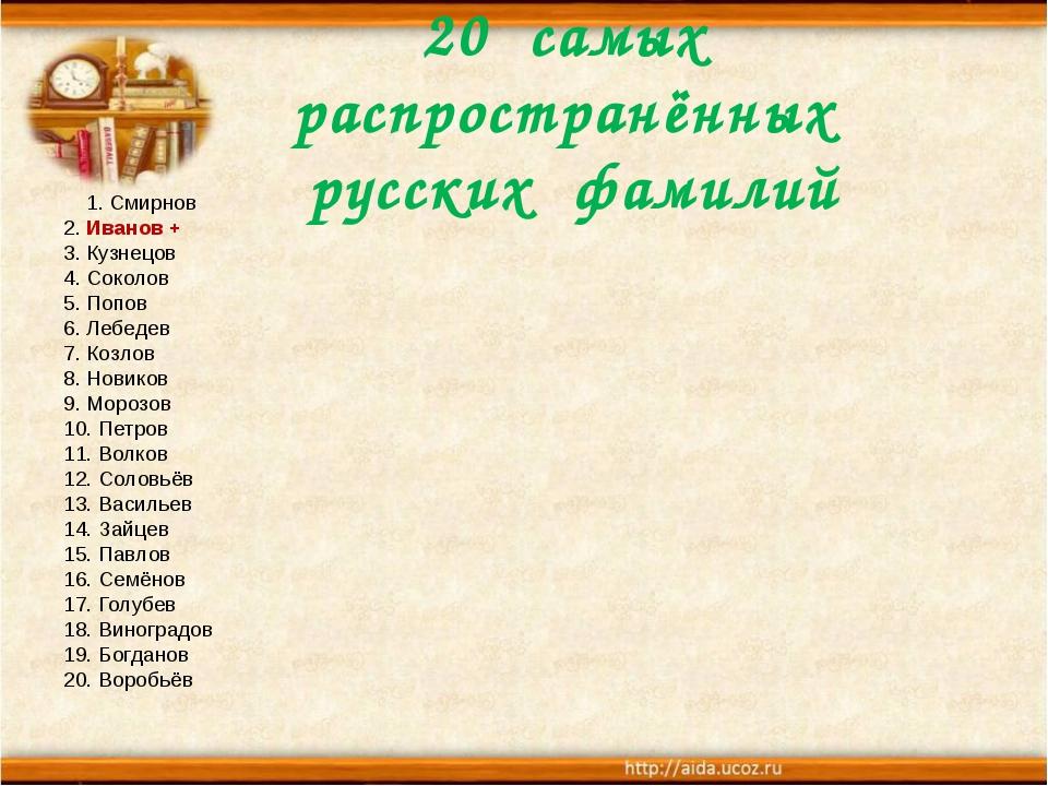 20 самых распространённых русских фамилий 1. Смирнов 2. Иванов + 3. Кузнецов...