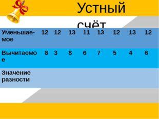 Устный счёт Уменьшае- мое 12 12 13 11 13 12 13 12 Вычитаемое 8 3 8 6 7 5 4 6