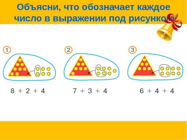 Объясни, что обозначает каждое число в выражении под рисунком