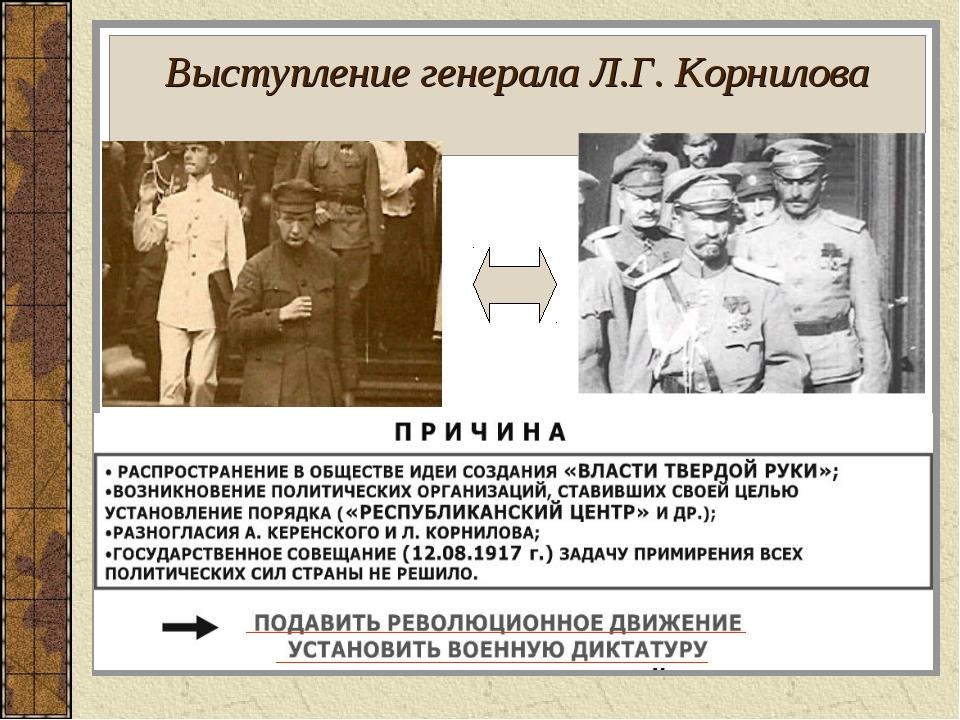 Выступление генерала Л.Г. Корнилова