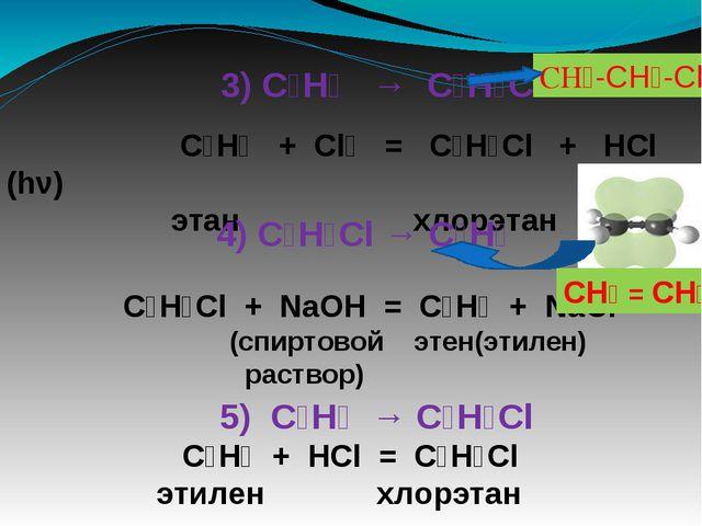 3) C₂H₆ → C₂H₅Cl C₂H₆ + Cl₂ = C₂H₅Cl + HCl (hν) этан хлорэтан 4) C₂H₅Cl → C₂...