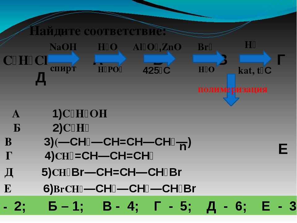 C₂H₅Cl А Б В Г Д Е NaOH спирт H₂O H₃PO₄ Al₂O₃,ZnO 425⁰C Br₂ H₂O H₂ kat, t⁰C п...