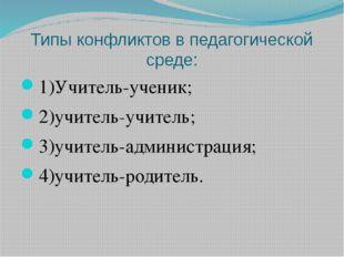 Типы конфликтов в педагогической среде: 1)Учитель-ученик; 2)учитель-учитель;
