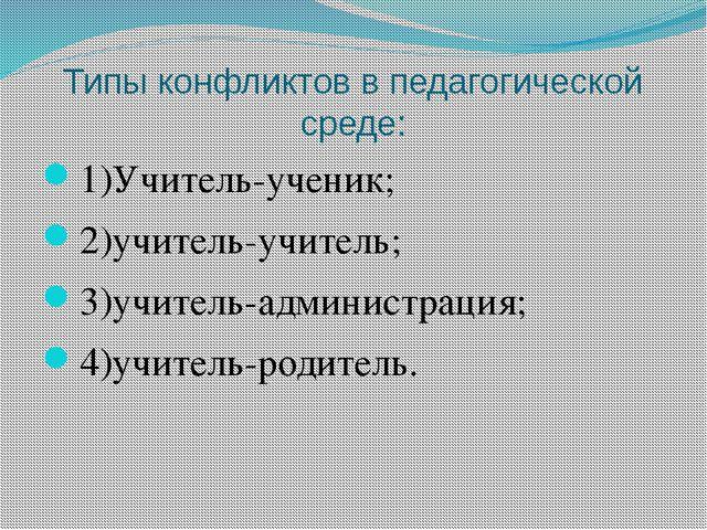Типы конфликтов в педагогической среде: 1)Учитель-ученик; 2)учитель-учитель;...