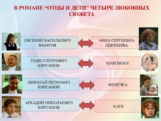 ЕВГЕНИЙ ВАСИЛЬЕВИЧ БАЗАРОВ КАТЯ ФЕНЕЧКА КНЯГИНЯ Р. АННА СЕРГЕЕВНА ОДИНЦОВА ПА...