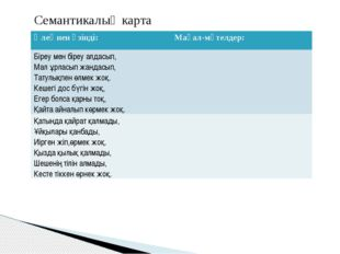 Семантикалық карта Өлеңнен үзінді: Мақал-мәтелдер: Біреу мен біреу алдасып,