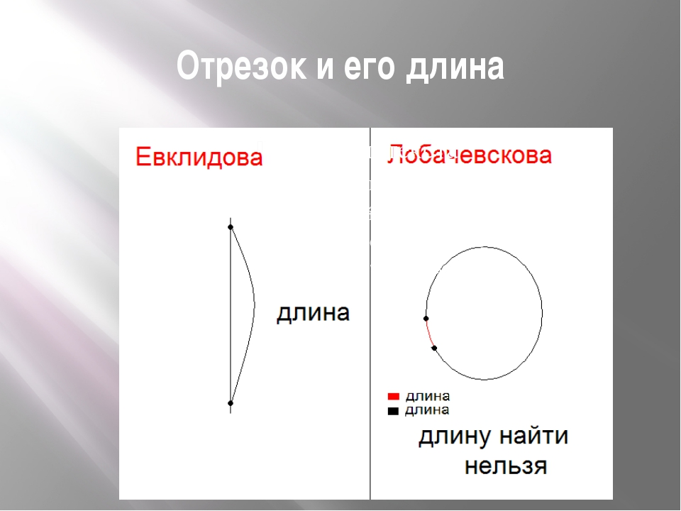 Отрезок и его длина
