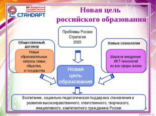 * Новая цель российского образования Новая цель образования Новые технологии