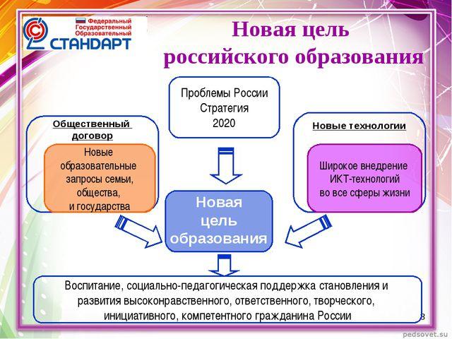 * Новая цель российского образования Новая цель образования Новые технологии...