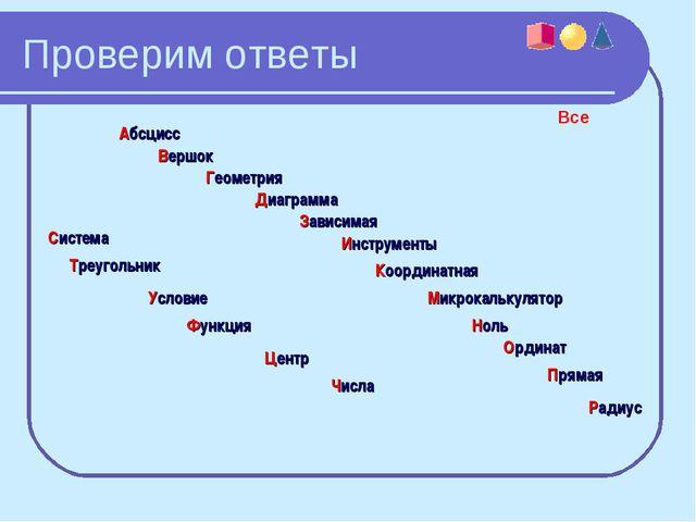 Проверим ответы Абсцисс Вершок Геометрия Диаграмма Зависимая Инструменты Коор...
