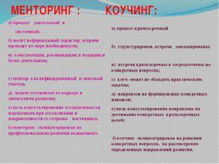МЕНТОРИНГ : КОУЧИНГ: а) процесс длительный и системный; б) носит неформальный