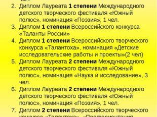 Международный и всероссийский уровень Диплом Лауреата 1 степени Международног