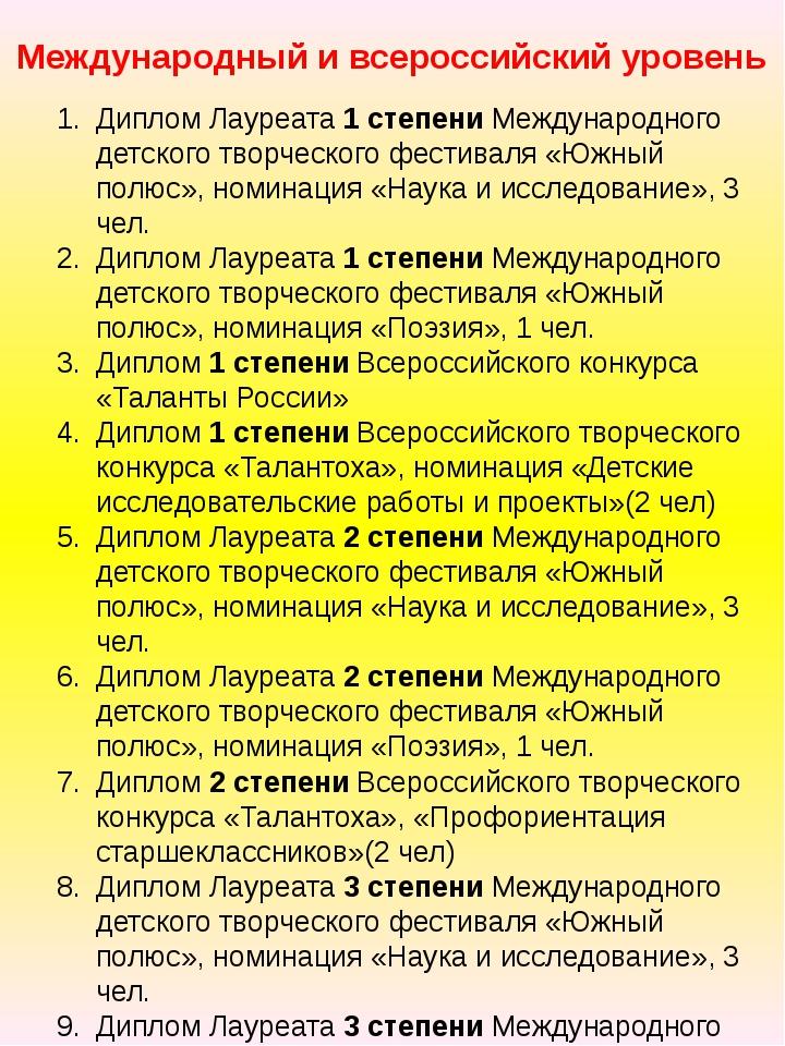 Международный и всероссийский уровень Диплом Лауреата 1 степени Международног...