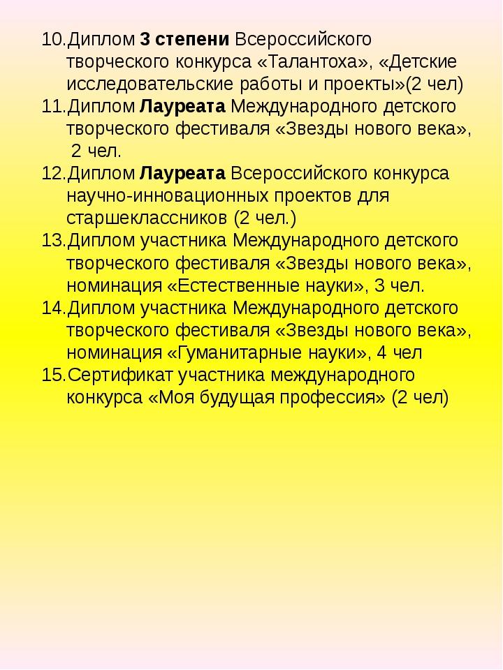 Диплом 3 степени Всероссийского творческого конкурса «Талантоха», «Детские ис...