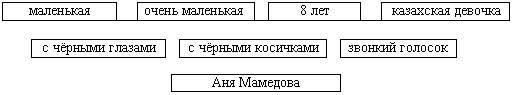 http://festival.1september.ru/articles/414599/img1.jpg