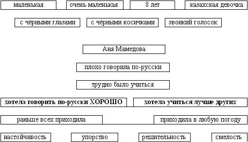 http://festival.1september.ru/articles/414599/img3.jpg